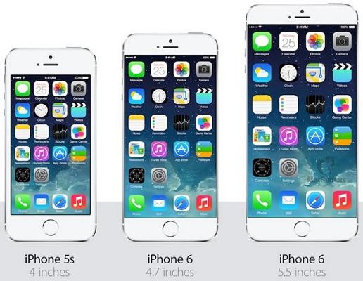 iphone6とiOS8のスペック
