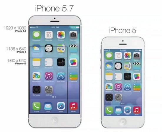 iphone 6 は例年通り9月の発売か?サイズは4.7インチと5.7インチ説が有力