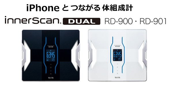 InnerScan Dual