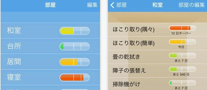 掃除スケジュール管理アプリ「Tody」の使い方
