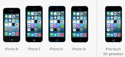 iOS 8 更新対応機種一覧:iphone, ipad, ipod touch