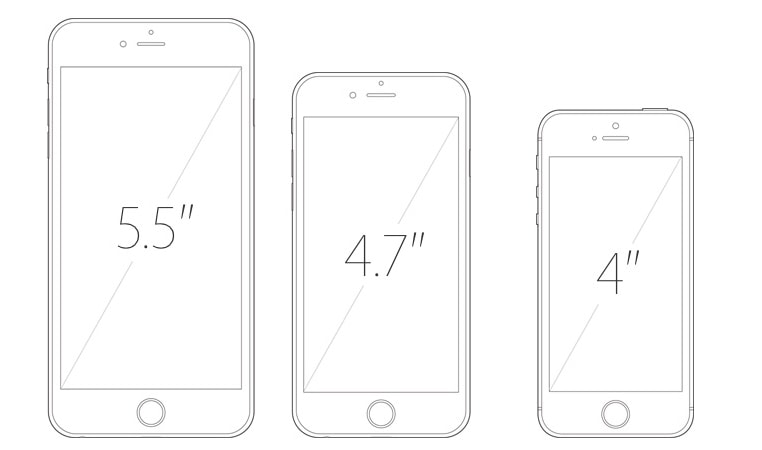 iPhone サイズ一覧