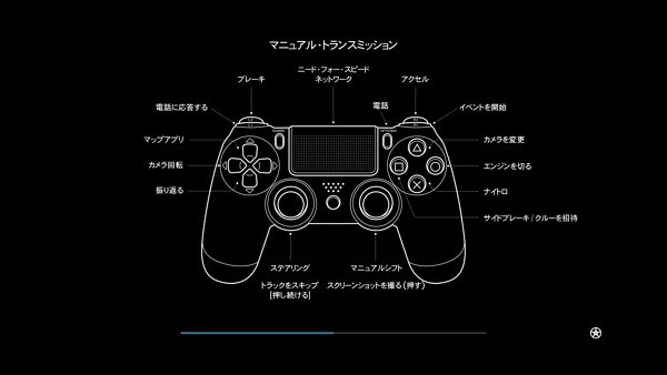 【PS4】NEED FOR SPEED マニュアル・トランスミッションのコントローラ操作方法