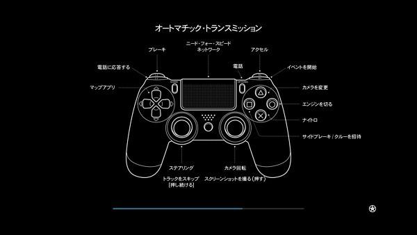 【PS4】NEED FOR SPEED オートマチック・トランスミッションのコントローラ操作方法