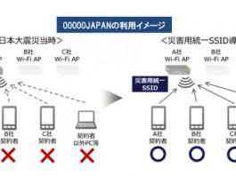 熊本地震:00000japan