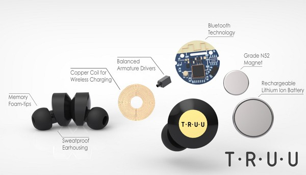 ワイヤレス充電可能なBluetoothイヤホン「TRUU」の特徴