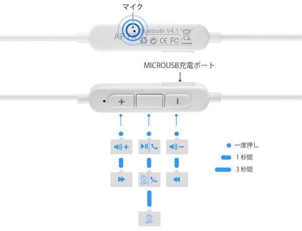 「SoundPEATS Bluetooth イヤホン Q15」の基本的な使い方/操作方法