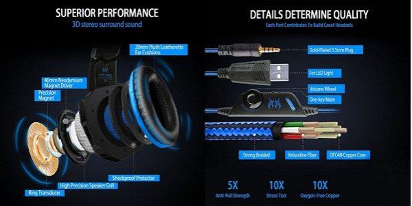 ゲーミングヘッドセット「Bengoo EACH G9000」の特徴/仕様