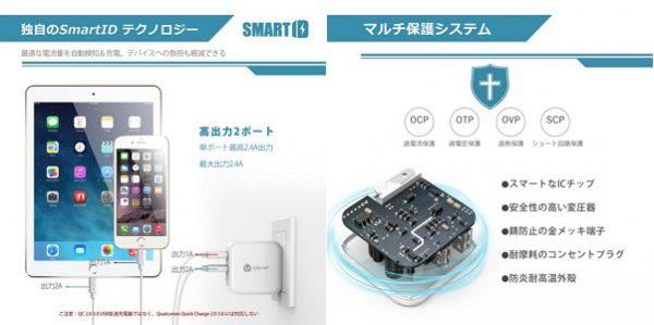 「iClever 2ポート USB急速充電器 4.8A 24W」の特徴/仕様