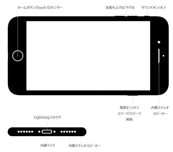 「iPhone 7/ 7 Plus」の容量/価格&スペックまとめ!