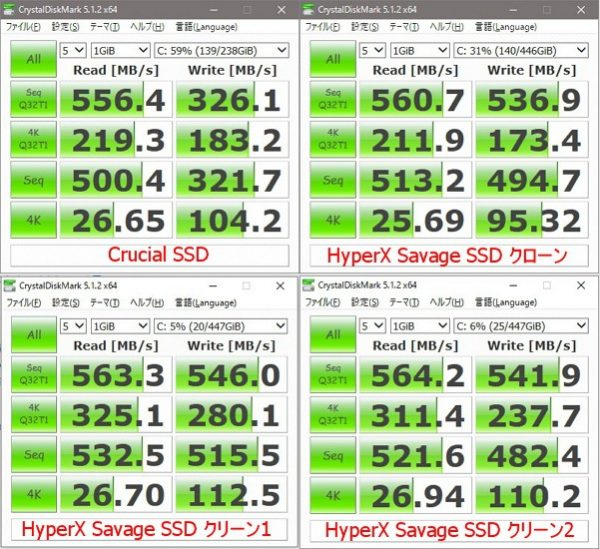 「HyperX Savage SSD」のベンチマークスコア