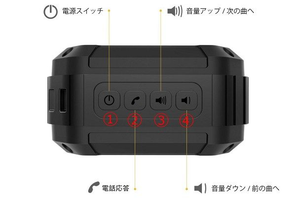 「Omaker M4 防水Bluetoothスピーカー」の基本的な使い方/Bluetoothペアリング方法