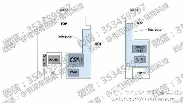 iPhone 8 プレミアムモデルのロジックボード資料