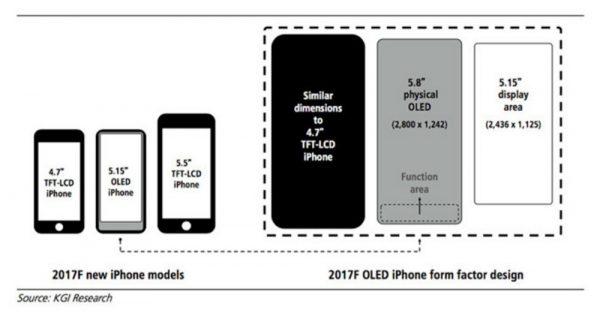 iPhone 8の新情報(噂)も続々!ワイヤレス充電はQi?新たにファンクションエリアを搭載との情報も。