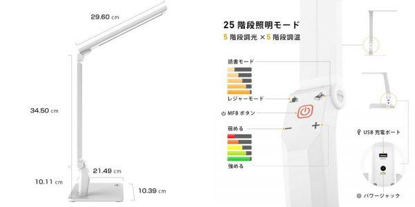 「Omaker LEDデスクライト」を購入すると「3in1 車載ホルダー」が貰えるキャンペーンを開催中!