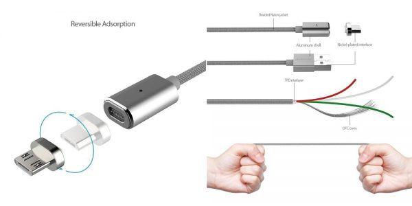 「dodocool Micro USB マグネットケーブル 1.2m」の特徴/仕様