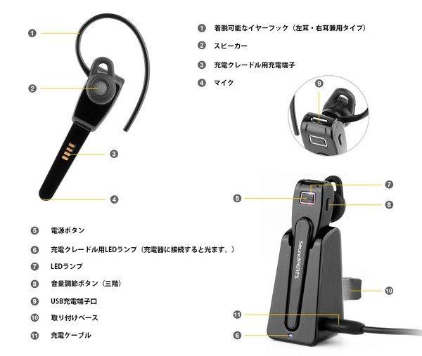 「SoundPEATS Bluetooth ヘッドセット D4」の使い方/Bluetoothペアリング方法解説