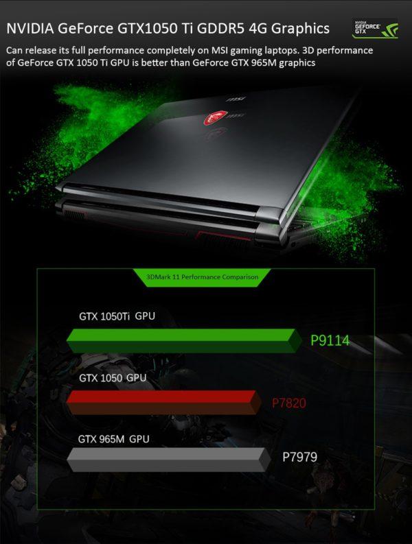 MSI GL62M 7REX - 1252CN:とりあえず手軽にPCゲームを楽しみたいならアリ!