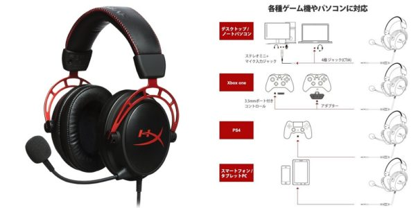 「HyperX Cloud Alpha」の仕様