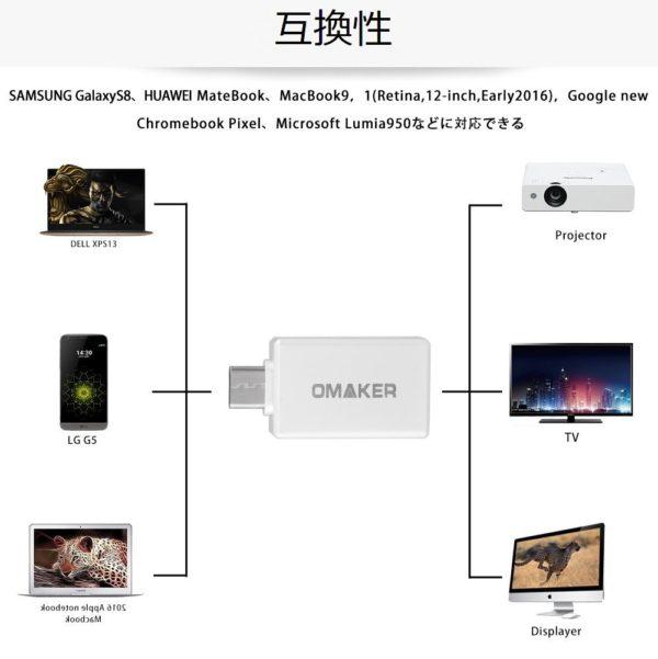 「Omaker USB TypeC to HDMI変換アダプター」レビュー!