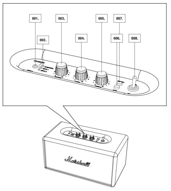 「Marshall STANMORE BLUETOOTH スピーカー」の使い方/Bluetoothペアリング方法