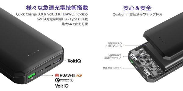 「Tronsmart Edge 20000mAh モバイルバッテリー PBT20+」の特徴