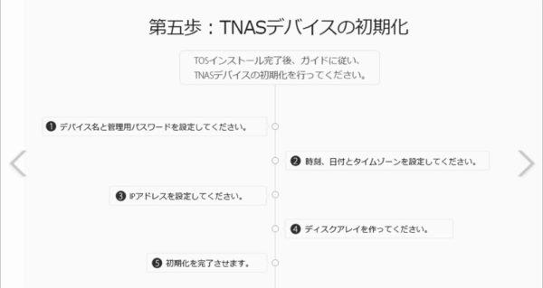 TNASデバイスの初期化