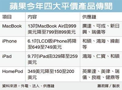 WWDC 2018で廉価版iPadやMacBook Air、HomePodなどが発表になるかも?