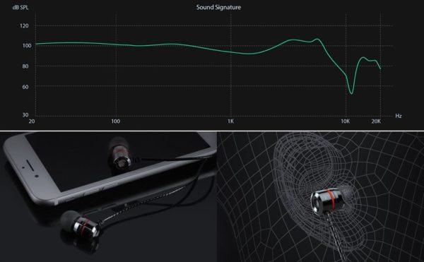 「AUKEY 有線カナルイヤフォン EP-X3」の特徴/仕様