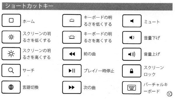 「dodocool 10.5インチiPad Pro用スマートキーボードケース」の使い方/初回セットアップについて
