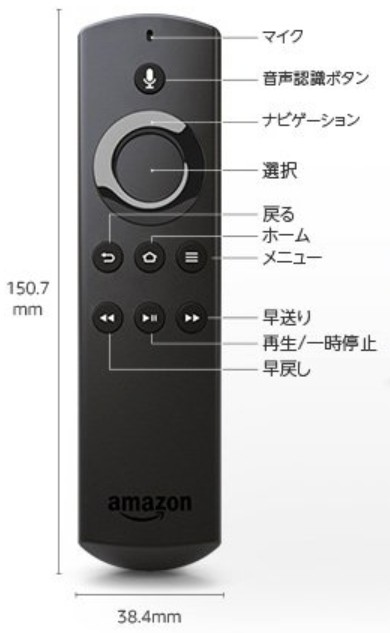 「Fire TV Stick」リモコンの操作方法