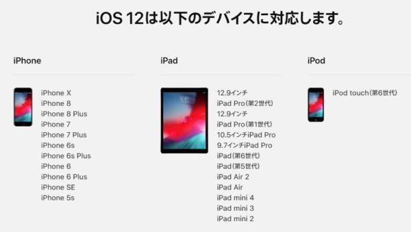 iOS 12 にアップデート可能な対応端末一覧。iPhone 6も対応していますよ!