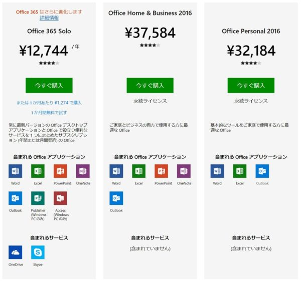 「Office 2019」を買うか、「Office 365 Solo」を契約するか、良くご検討を!