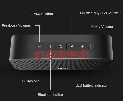 「MIFA A20 Bluetooth スピーカー」の操作方法&Bluetoothのペアリング方法解説