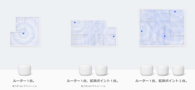 「Nest WiFi」:新型メッシュWiFiルーター!拡張ポイントにはスマートスピーカー機能も搭載!ただしWi-Fi 6は未対応!