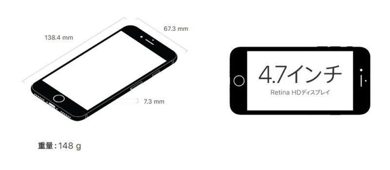 iPhone 8のサイズ