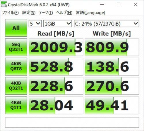 「Surface Laptop 3 15インチ」のベンチマークスコア検証