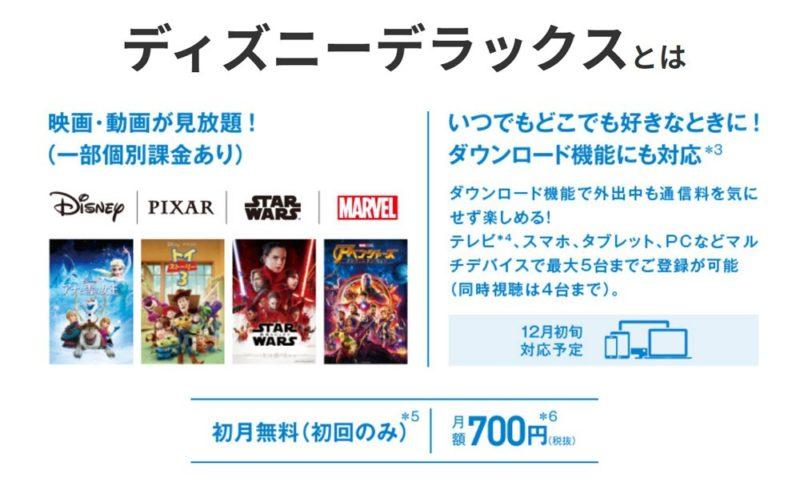 「ギガホ」「ギガライト」契約中なら「ディズニーデラックス」が1年間700円引きで実質無料に!