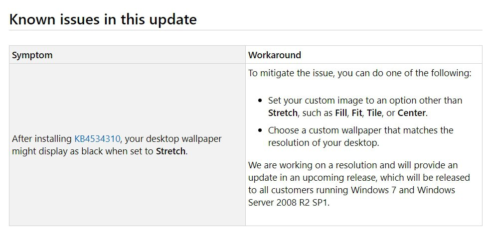 【朗報】サポート切れWindows 7の壁紙が反映されず黒くなる不具合、マイクロソフトが修正を約束。