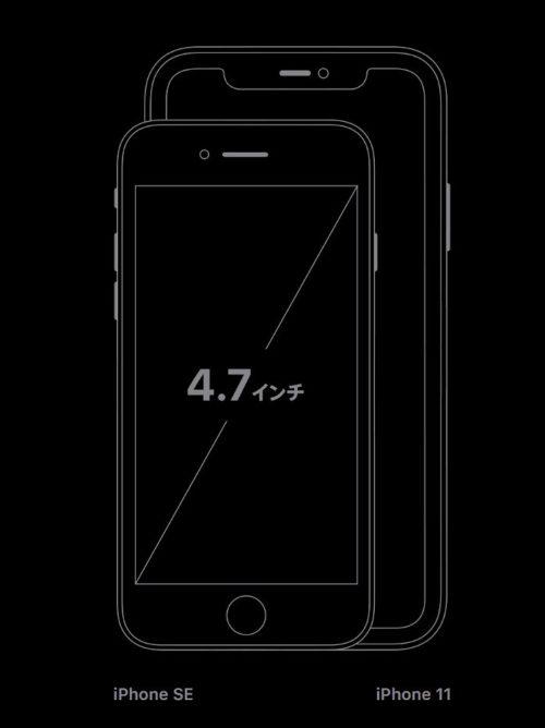 「iPhone SE(第2世代)」のディスプレイサイズについて
