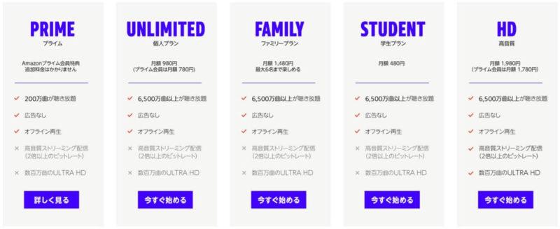 「Amazon Music Unlimited」や「Amazon Music HD」がお得に利用可能!