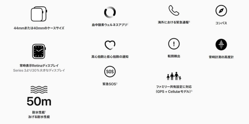 Apple Watch Series 6:主要機能/スペック
