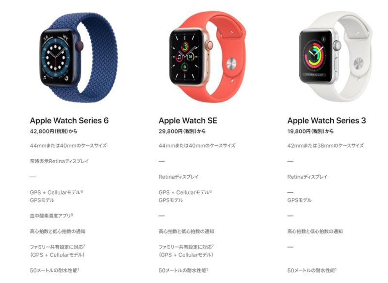 「Apple Watch Series 6」と「Apple Watch SE」の性能比較