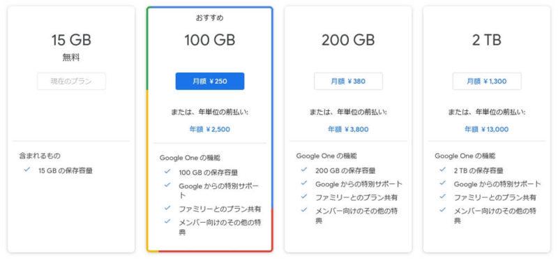 Google フォトの容量無制限無料バックアップサービス終了後は「Google One」で容量追加?iPhoneユーザーなら「iCloud」の容量追加も良いかも。