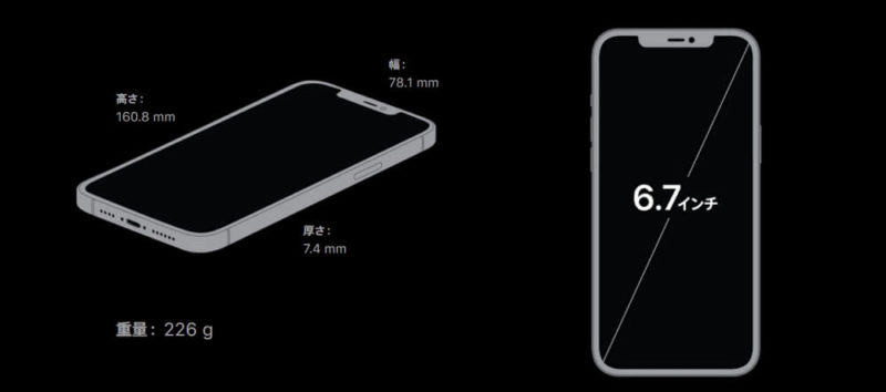 iPhone 12 Pro Max:主要スペック一覧