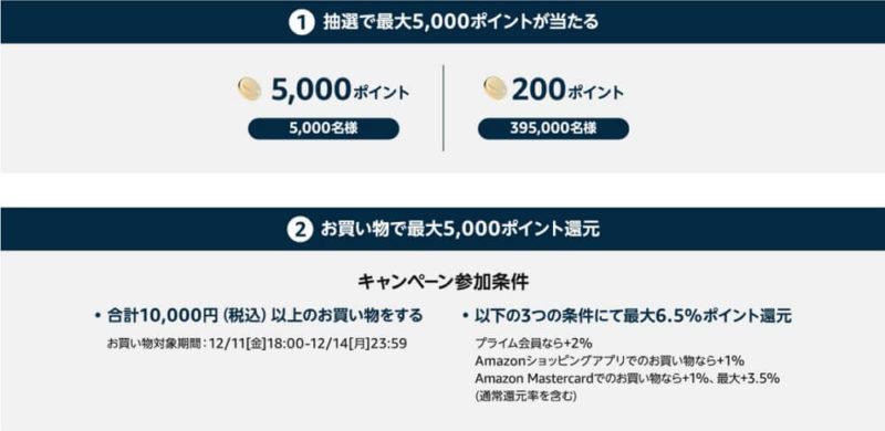 最大5,000ポイント還元キャンペーンと抽選で最大5,000ポイントが当たるキャンペーンへの参加もお忘れなく!