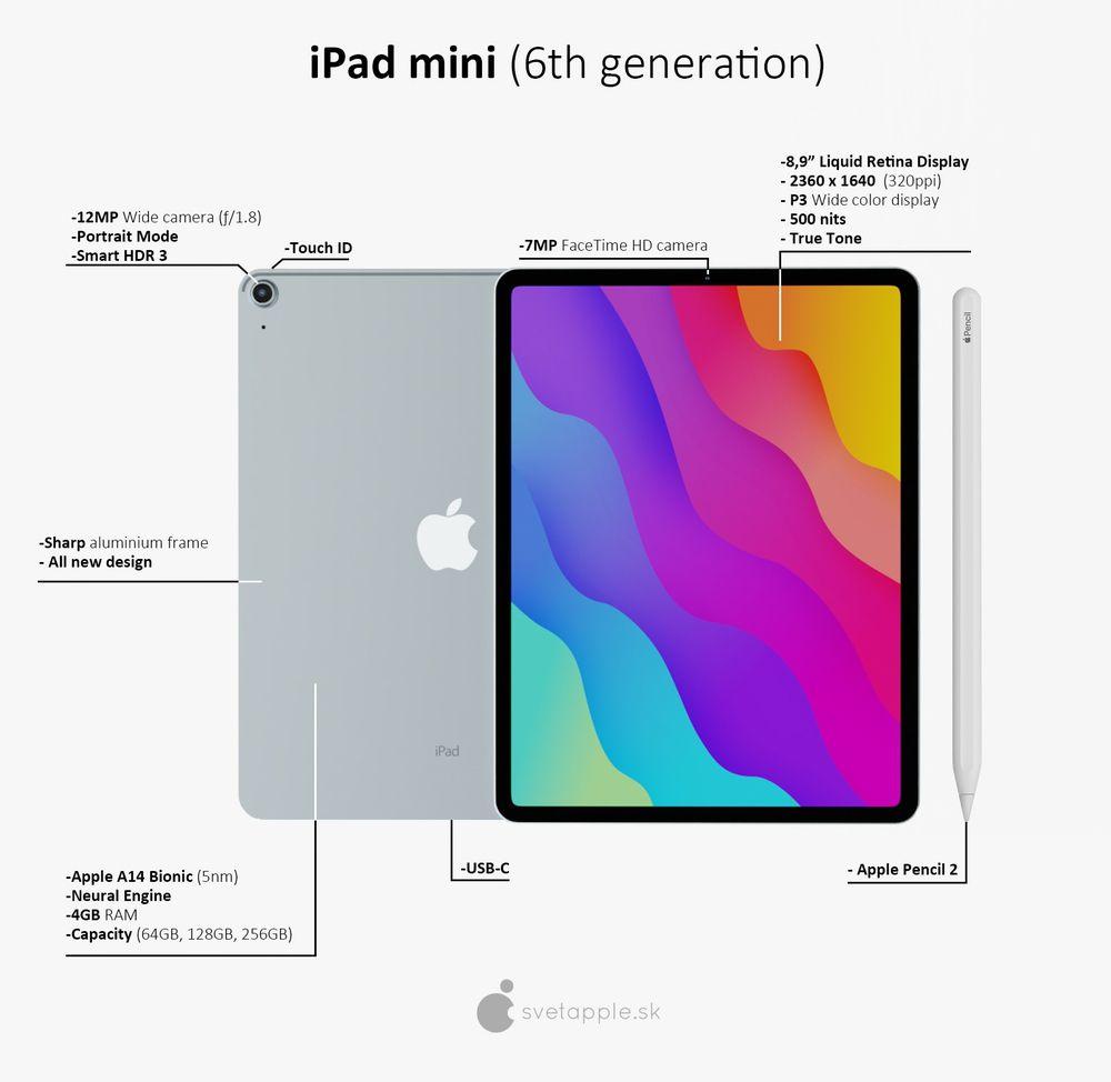 大幅刷新との情報がある新型「iPad mini 6」は今秋の発売に向け順調に開発進行中との噂