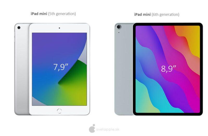 iPad mini 6?iPad mini Pro?新モデルの開発は進んでいる模様