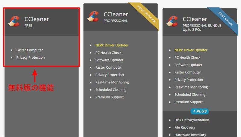 CCleanerとは?出来る事、便利な点と欠点をご紹介