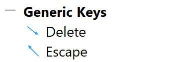 Generic Keys